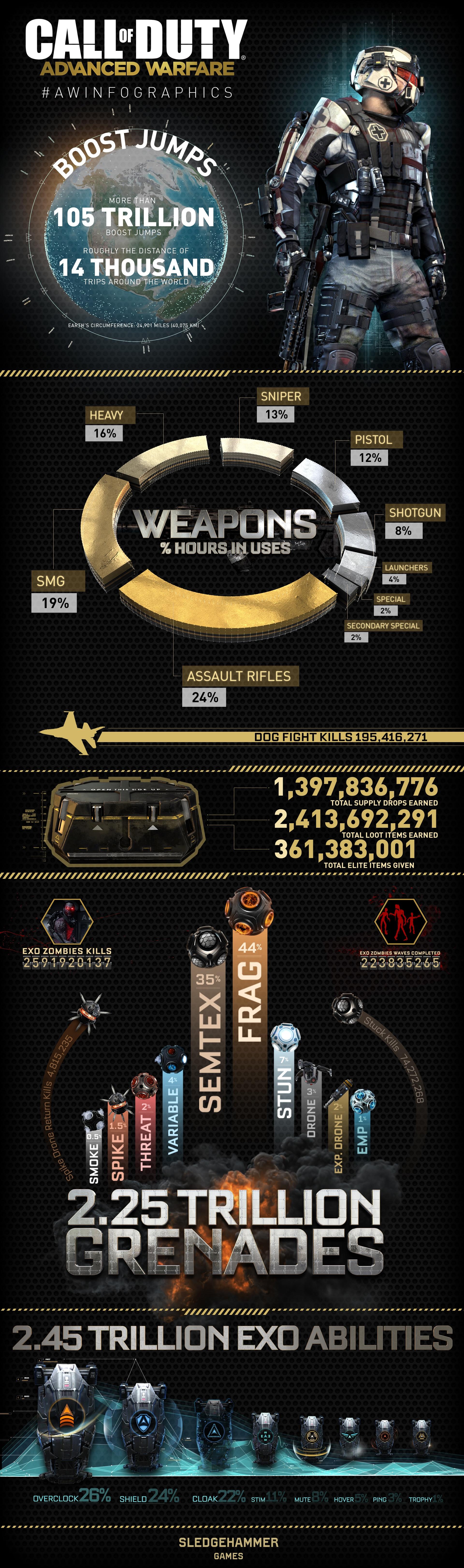 AW_Infographic_MASTER_v06.jpg